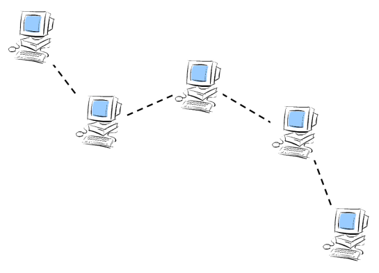 Computers connected in a chain